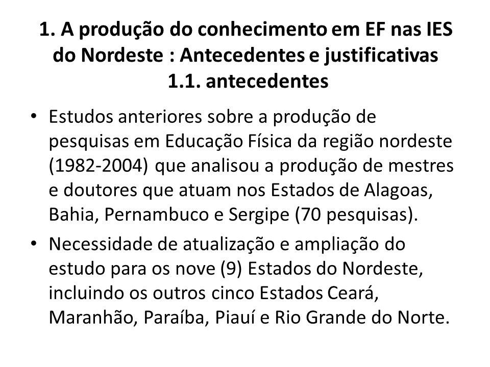 1. A produção do conhecimento em EF nas IES do Nordeste : Antecedentes e justificativas 1.1. antecedentes