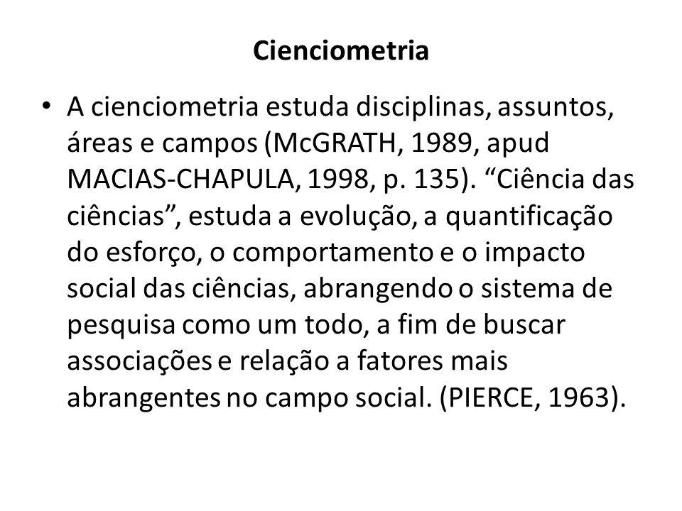 Cienciometria