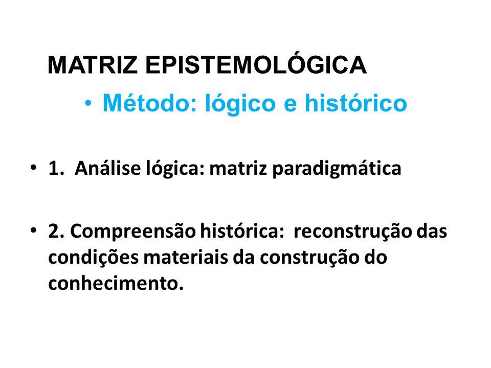 MATRIZ EPISTEMOLÓGICA