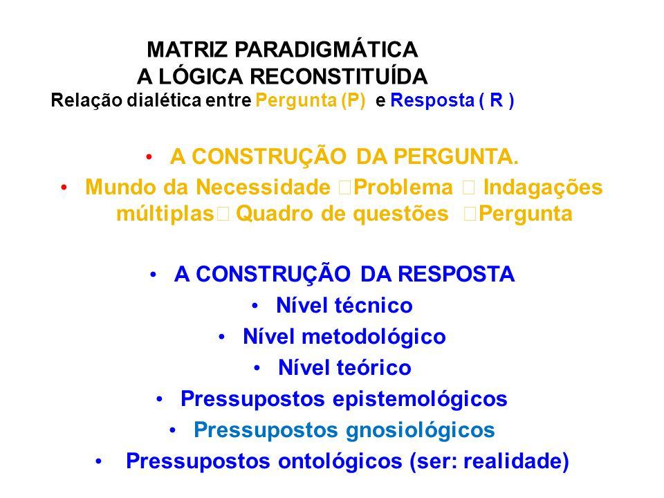 A CONSTRUÇÃO DA PERGUNTA.