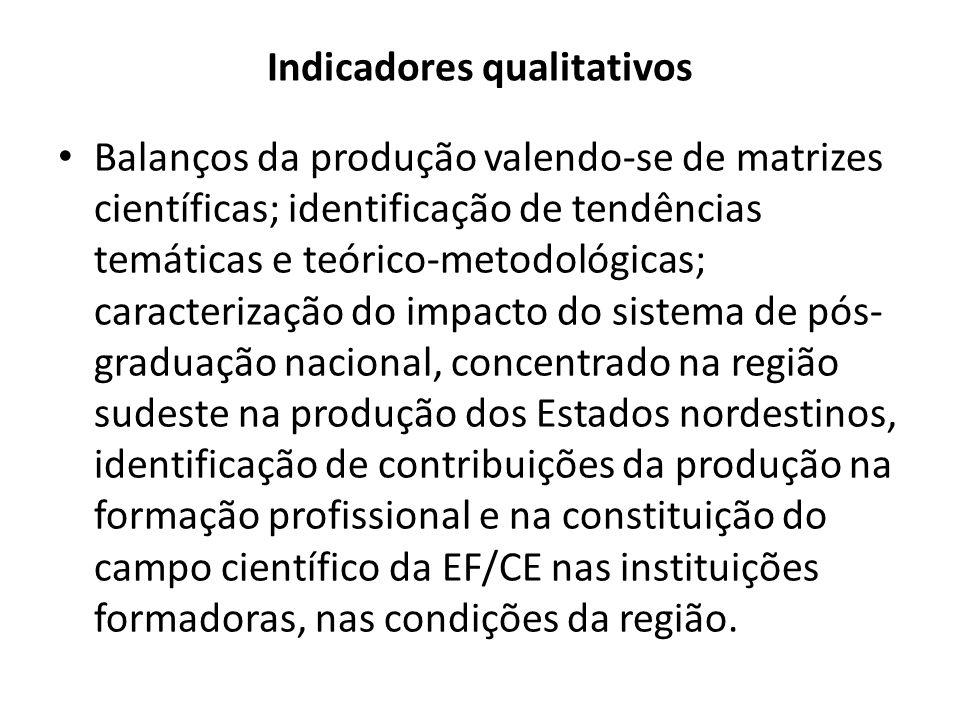 Indicadores qualitativos