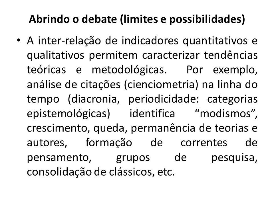 Abrindo o debate (limites e possibilidades)