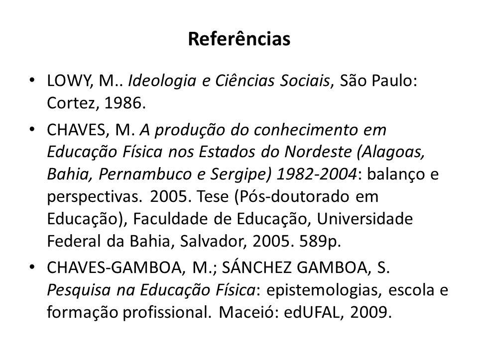 Referências LOWY, M.. Ideologia e Ciências Sociais, São Paulo: Cortez, 1986.