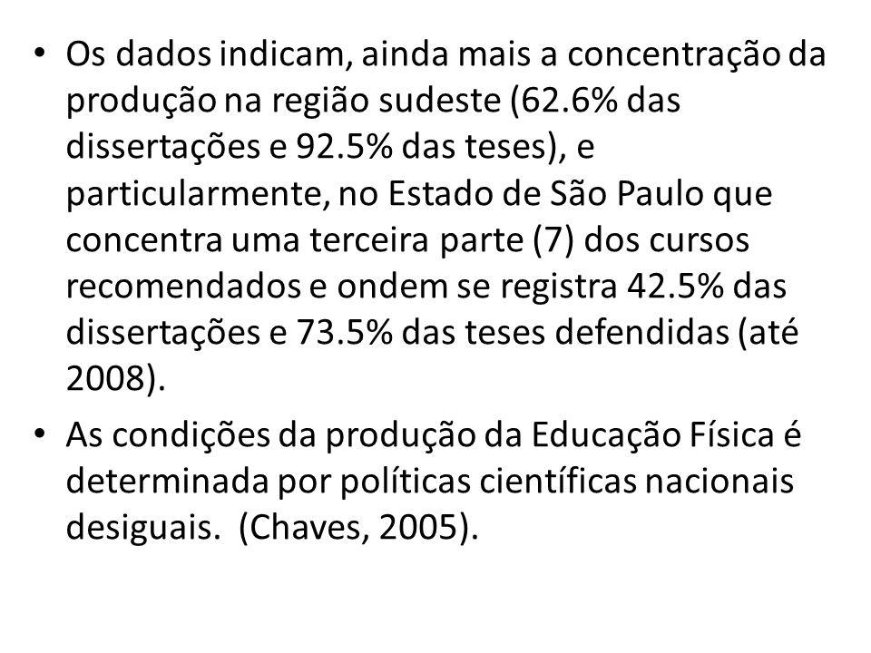 Os dados indicam, ainda mais a concentração da produção na região sudeste (62.6% das dissertações e 92.5% das teses), e particularmente, no Estado de São Paulo que concentra uma terceira parte (7) dos cursos recomendados e ondem se registra 42.5% das dissertações e 73.5% das teses defendidas (até 2008).