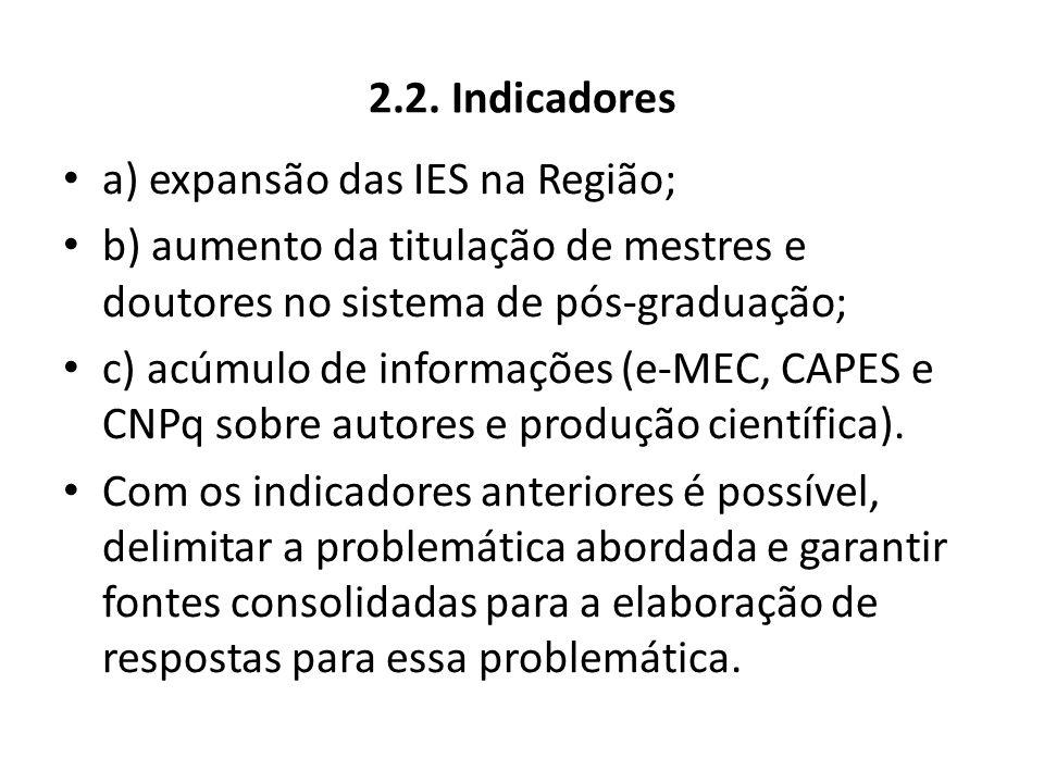 2.2. Indicadores a) expansão das IES na Região; b) aumento da titulação de mestres e doutores no sistema de pós-graduação;
