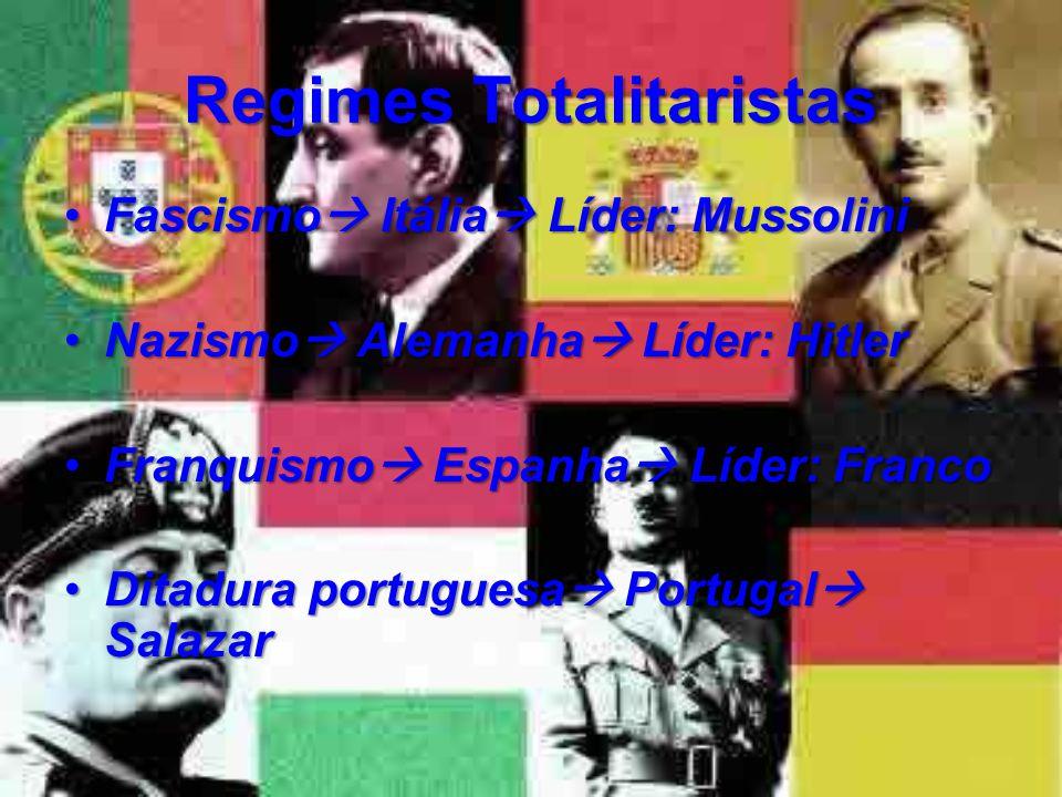 Regimes Totalitaristas