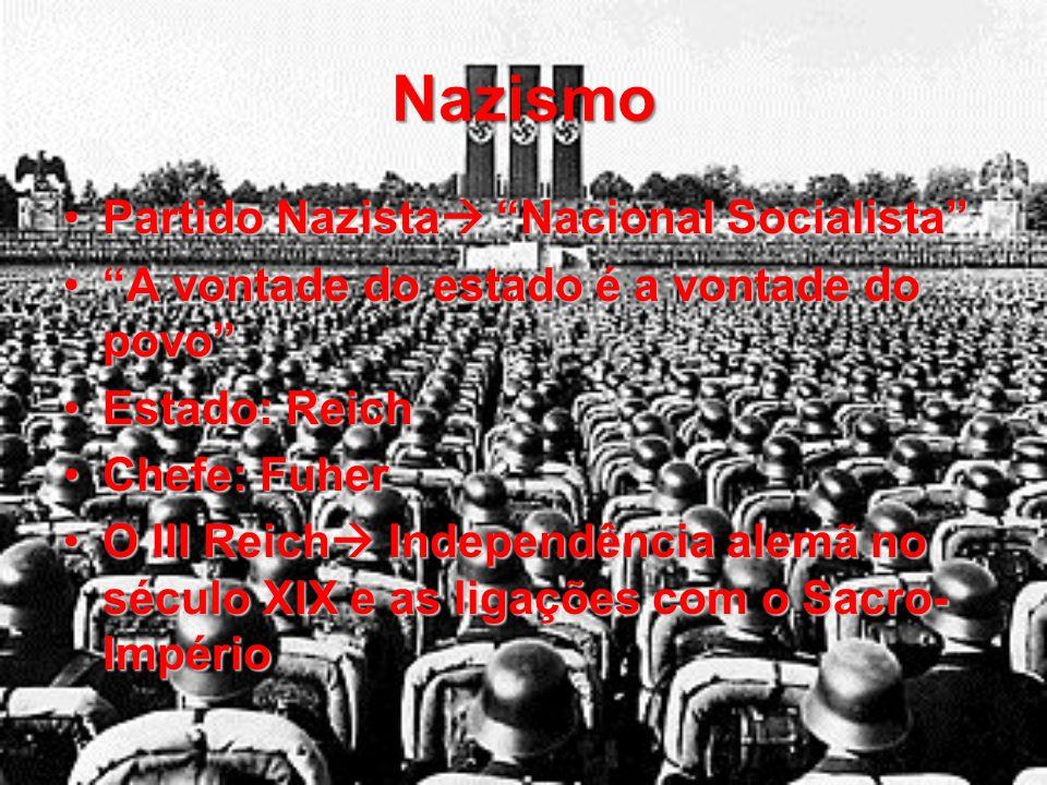 Nazismo Partido Nazista Nacional Socialista