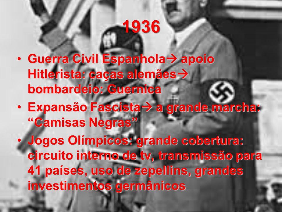 1936 Guerra Civil Espanhola apoio Hitlerista: caças alemães bombardeio: Guernica. Expansão Fascista a grande marcha: Camisas Negras