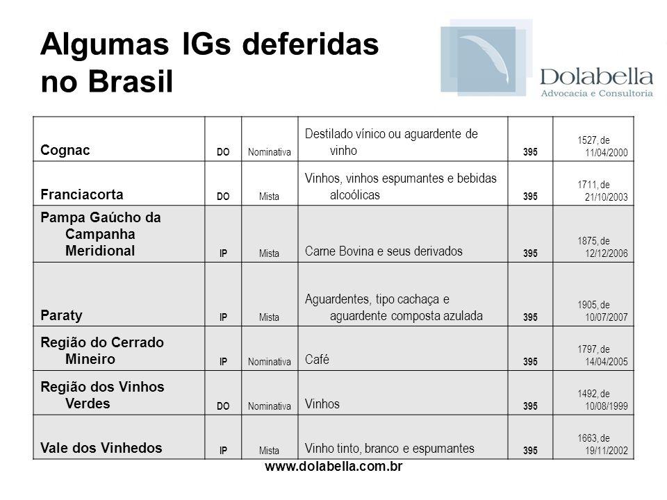 Algumas IGs deferidas no Brasil