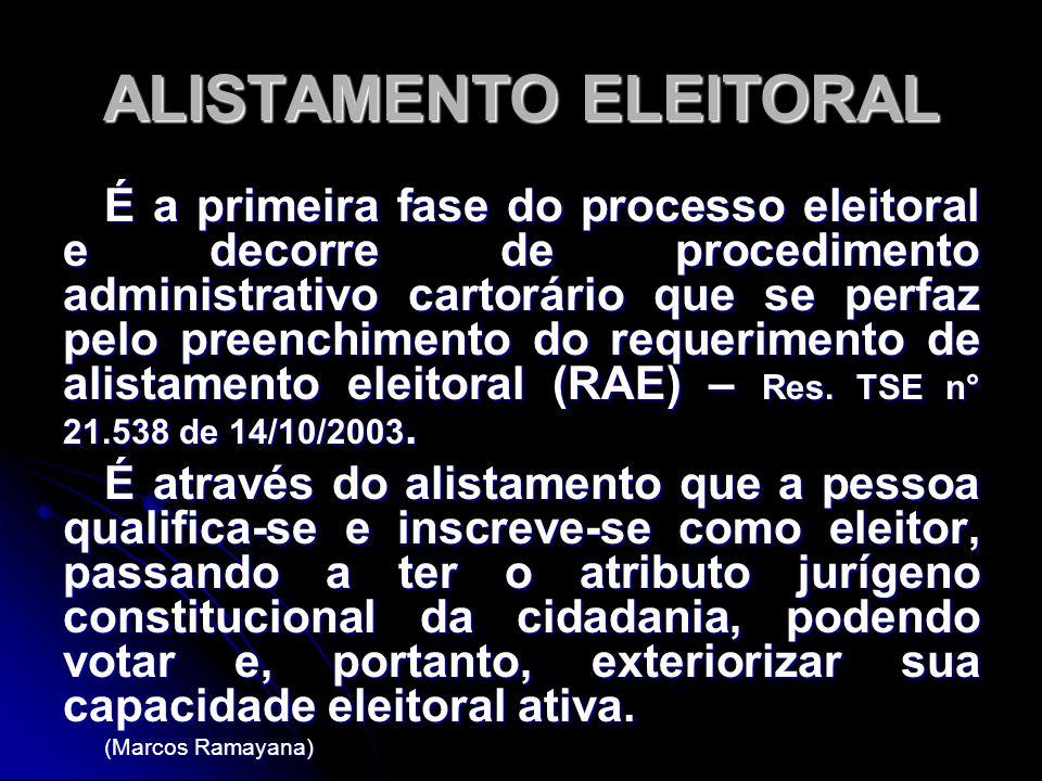 ALISTAMENTO ELEITORAL