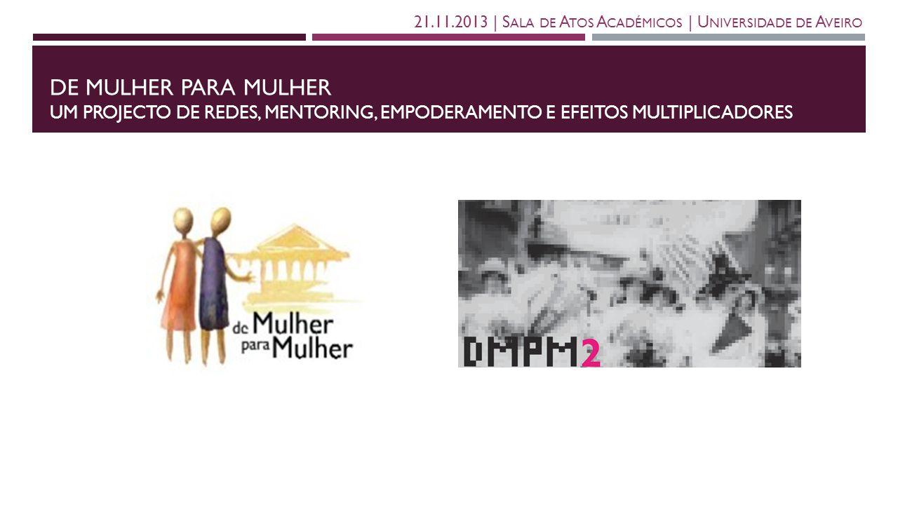 21.11.2013 | Sala de Atos Académicos | Universidade de Aveiro