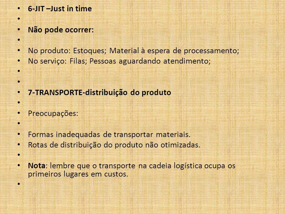 6-JIT –Just in time Não pode ocorrer: No produto: Estoques; Material à espera de processamento;