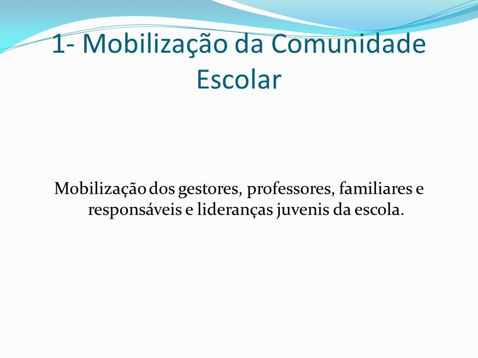 1- Mobilização da Comunidade Escolar
