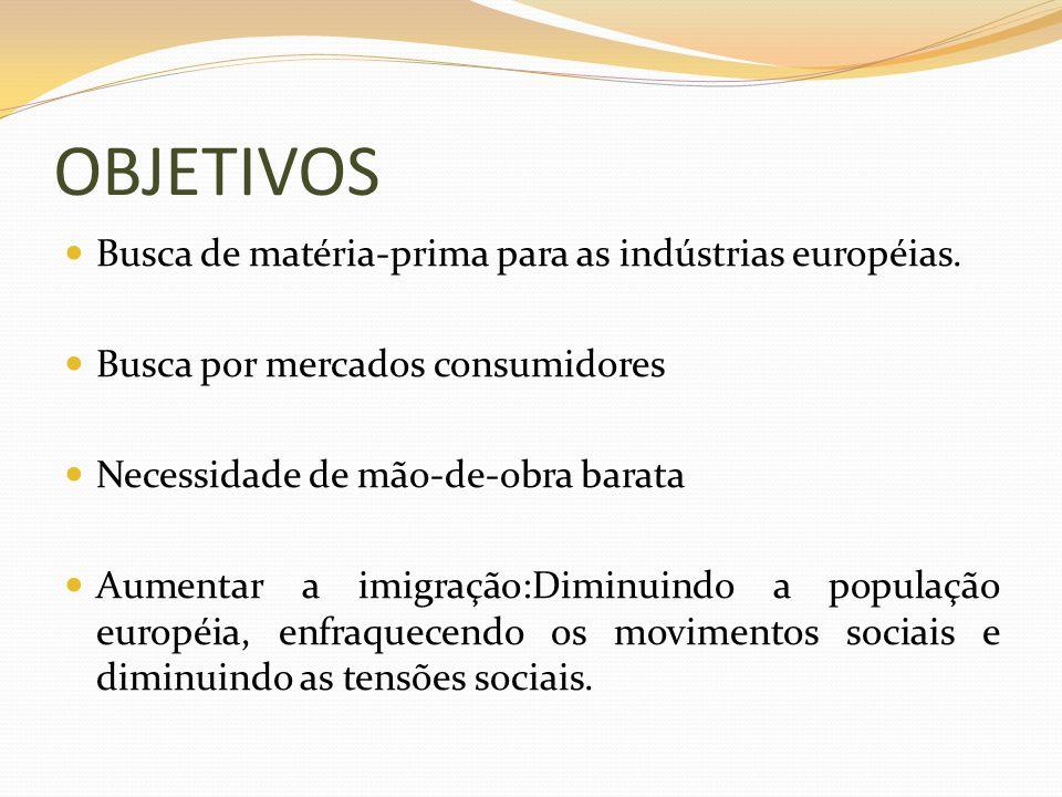 OBJETIVOS Busca de matéria-prima para as indústrias européias.