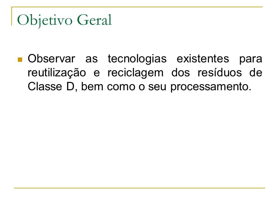 Objetivo Geral Observar as tecnologias existentes para reutilização e reciclagem dos resíduos de Classe D, bem como o seu processamento.