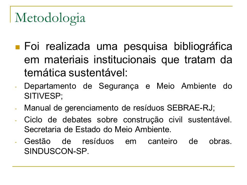 Metodologia Foi realizada uma pesquisa bibliográfica em materiais institucionais que tratam da temática sustentável: