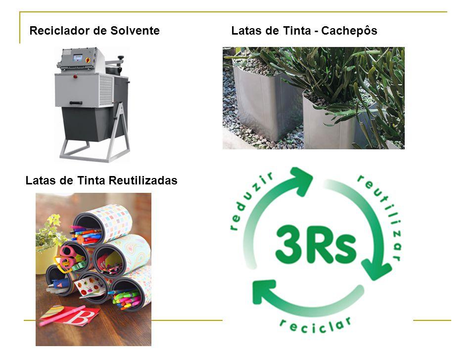 Reciclador de Solvente