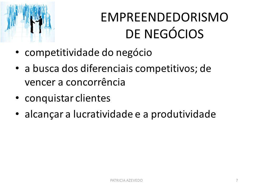 EMPREENDEDORISMO DE NEGÓCIOS