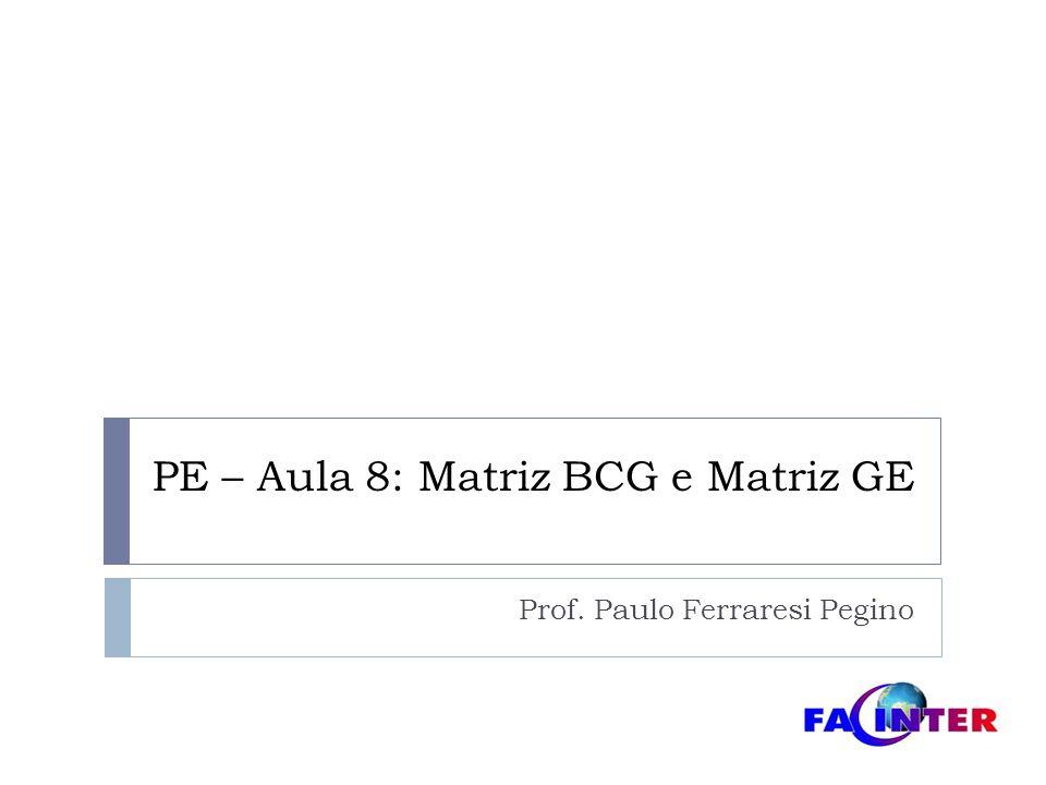 PE – Aula 8: Matriz BCG e Matriz GE