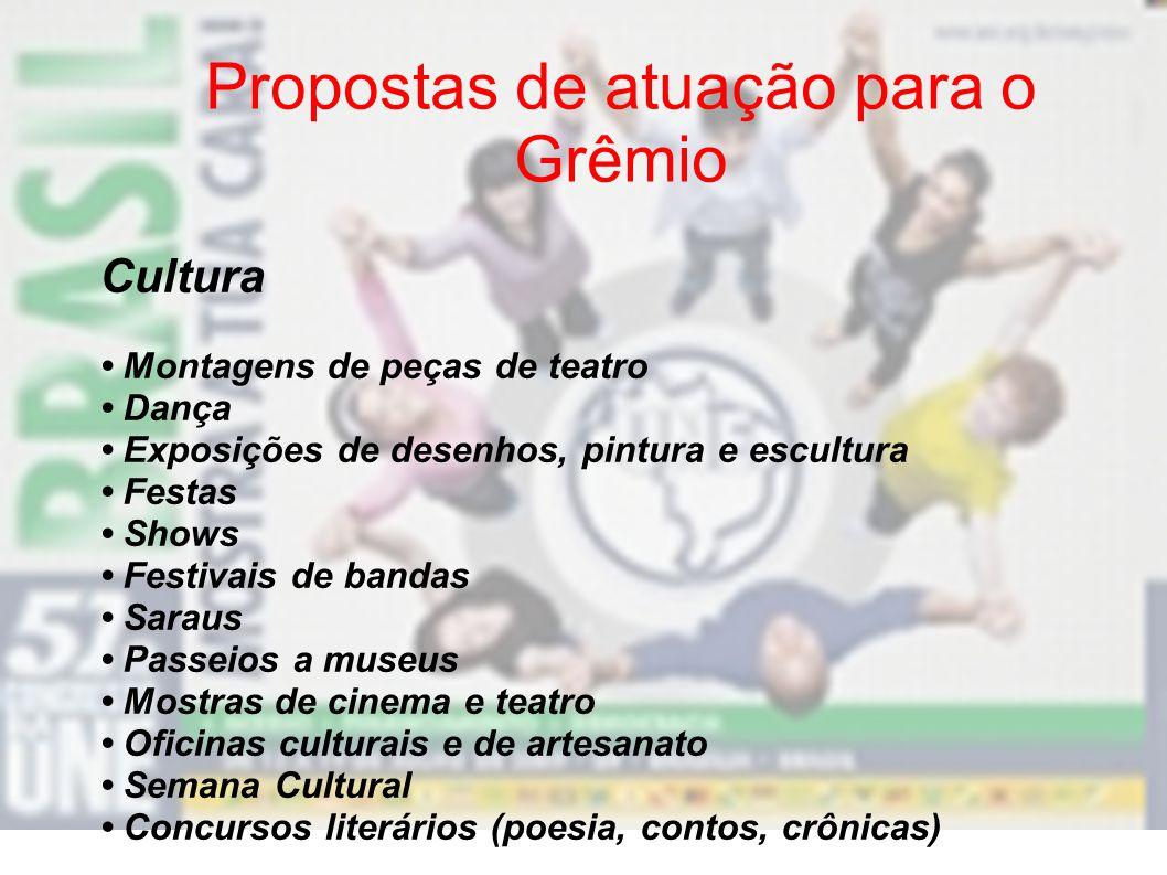 Propostas de atuação para o Grêmio