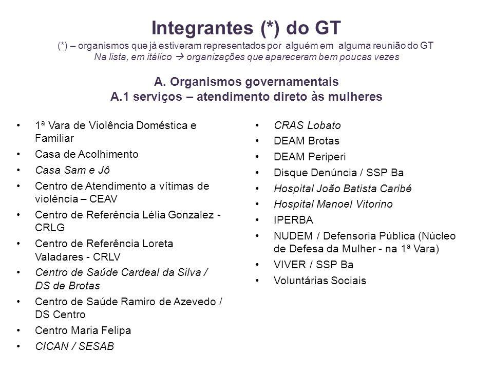 Integrantes (*) do GT (*) – organismos que já estiveram representados por alguém em alguma reunião do GT Na lista, em itálico  organizações que apareceram bem poucas vezes A. Organismos governamentais A.1 serviços – atendimento direto às mulheres