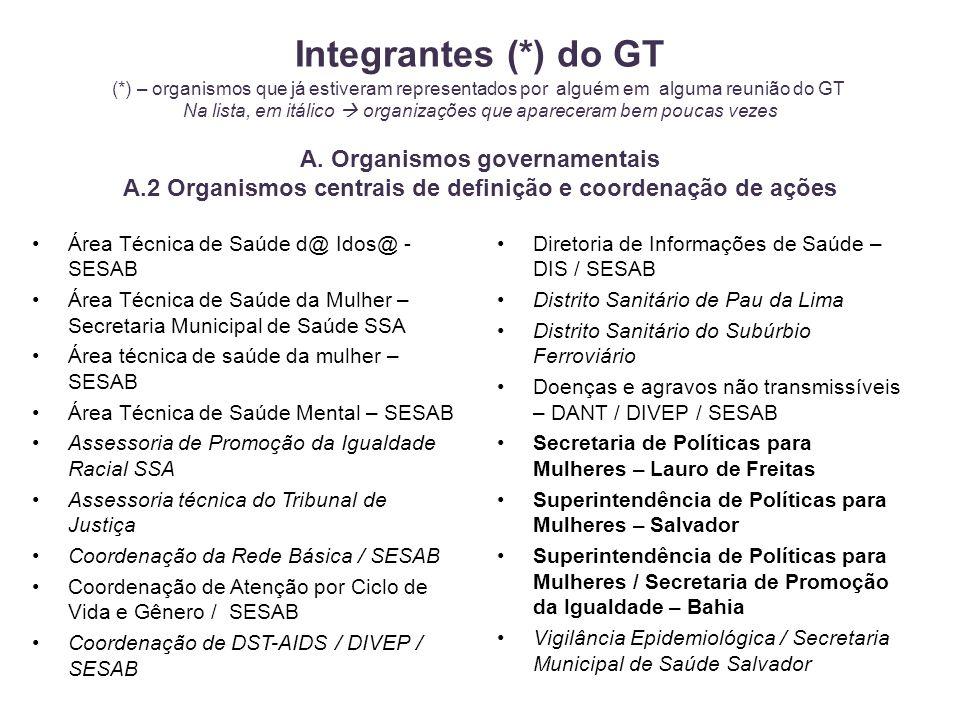 Integrantes (*) do GT (*) – organismos que já estiveram representados por alguém em alguma reunião do GT Na lista, em itálico  organizações que apareceram bem poucas vezes A. Organismos governamentais A.2 Organismos centrais de definição e coordenação de ações