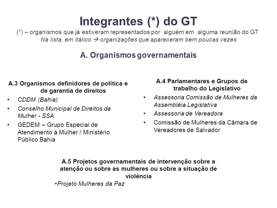 Integrantes (*) do GT (*) – organismos que já estiveram representados por alguém em alguma reunião do GT Na lista, em itálico  organizações que apareceram bem poucas vezes A. Organismos governamentais