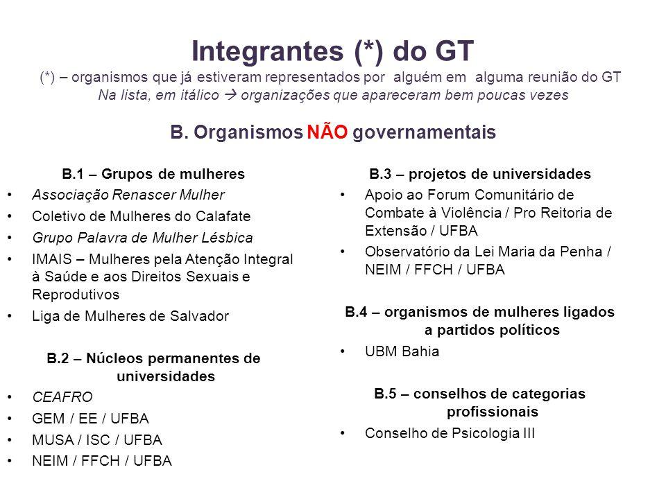 Integrantes (*) do GT (*) – organismos que já estiveram representados por alguém em alguma reunião do GT Na lista, em itálico  organizações que apareceram bem poucas vezes B. Organismos NÃO governamentais