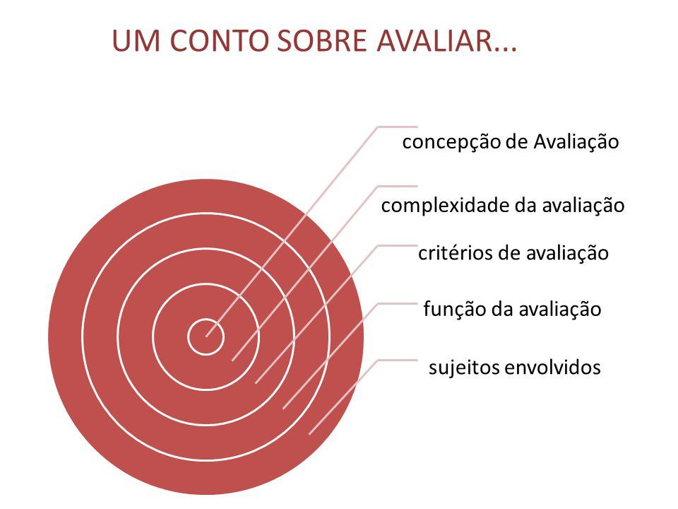 UM CONTO SOBRE AVALIAR... concepção de Avaliação
