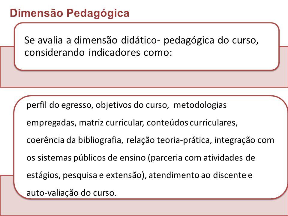 Dimensão Pedagógica Se avalia a dimensão didático- pedagógica do curso, considerando indicadores como: