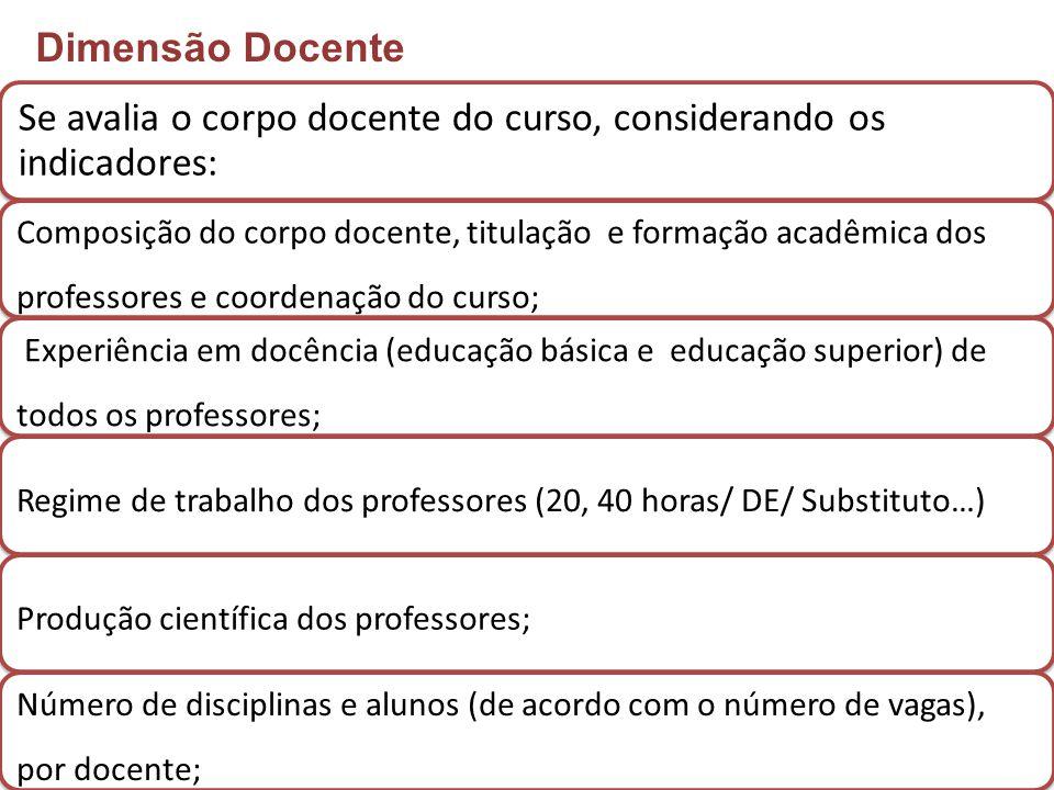 Se avalia o corpo docente do curso, considerando os indicadores: