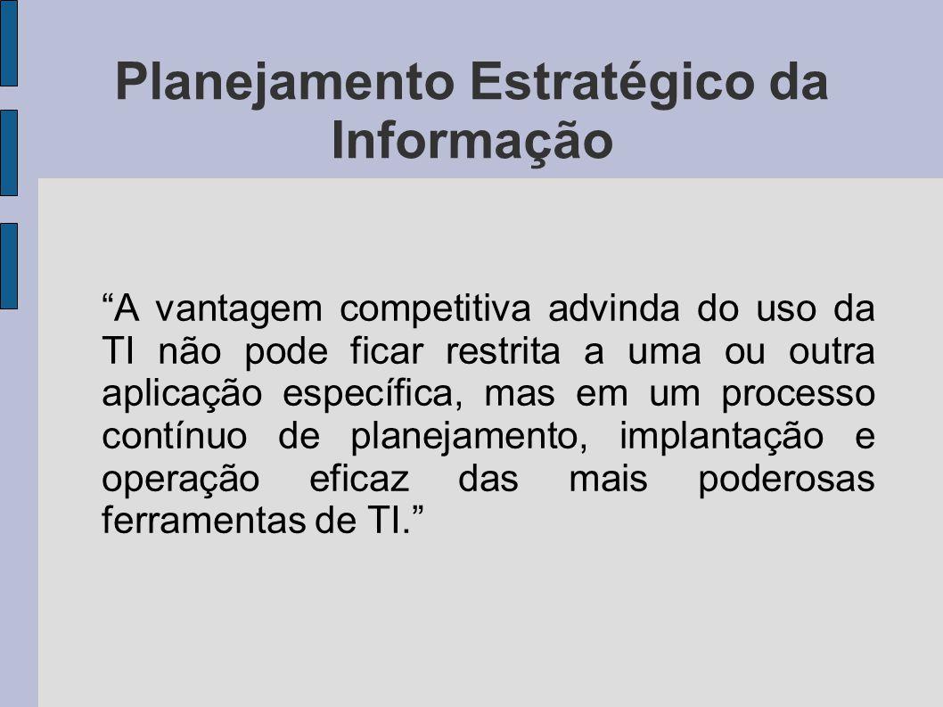 Planejamento Estratégico da Informação