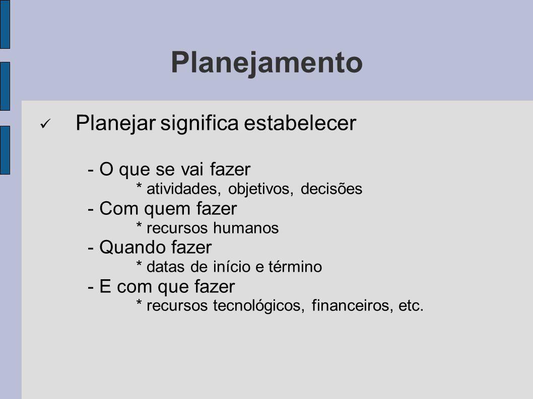 Planejamento Planejar significa estabelecer - O que se vai fazer