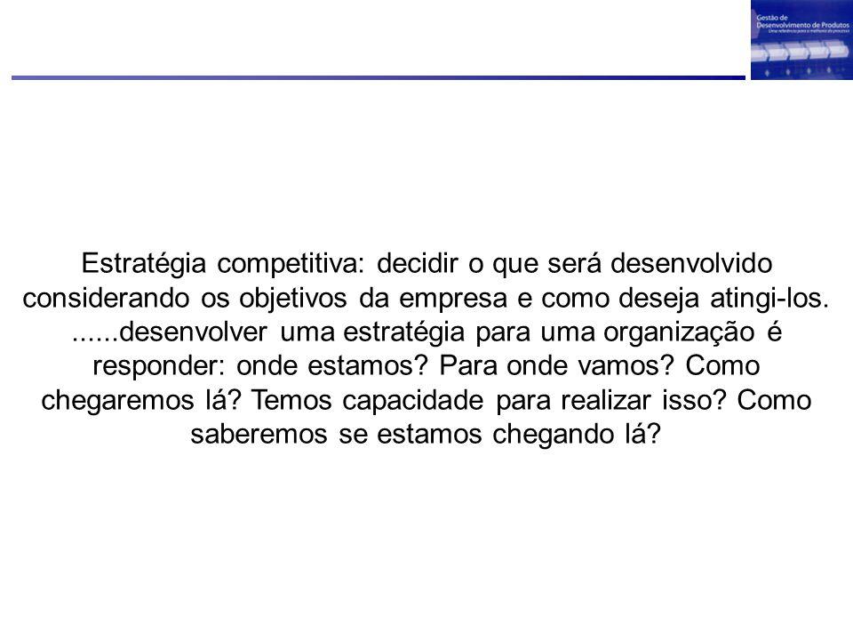 Estratégia competitiva: decidir o que será desenvolvido considerando os objetivos da empresa e como deseja atingi-los.