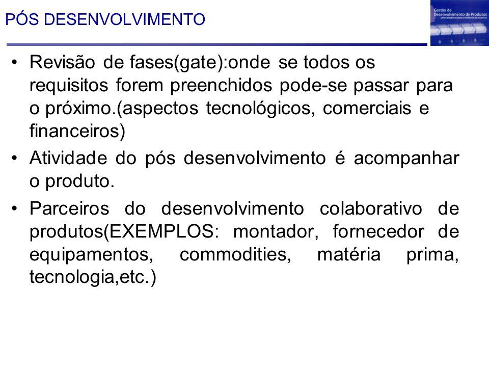 Atividade do pós desenvolvimento é acompanhar o produto.