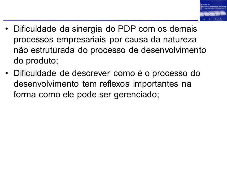 Dificuldade da sinergia do PDP com os demais processos empresariais por causa da natureza não estruturada do processo de desenvolvimento do produto;
