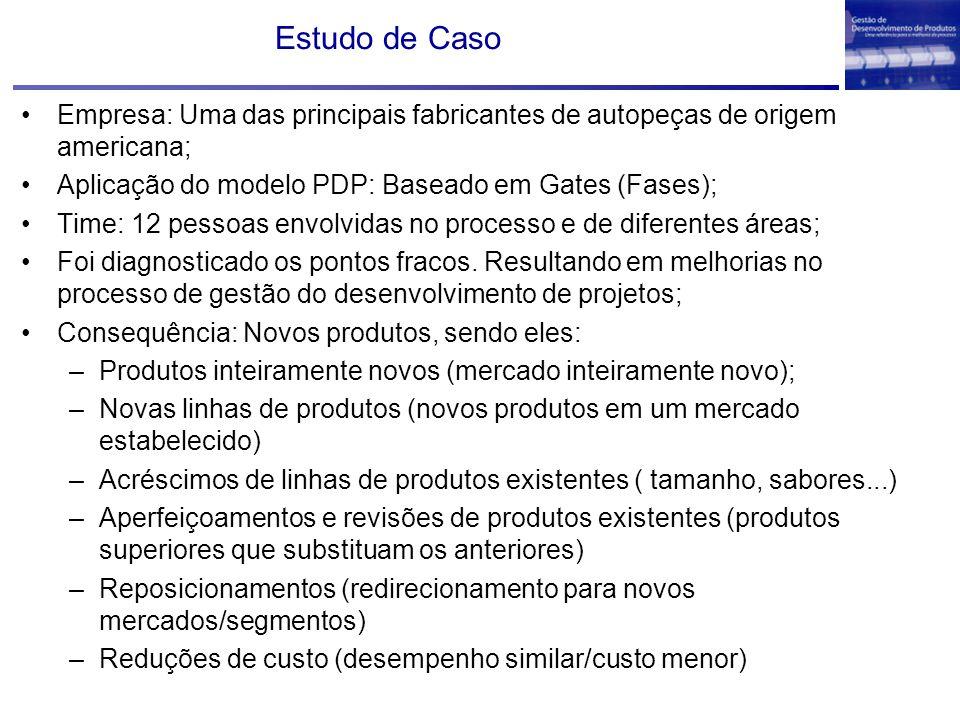 Estudo de Caso Empresa: Uma das principais fabricantes de autopeças de origem americana; Aplicação do modelo PDP: Baseado em Gates (Fases);