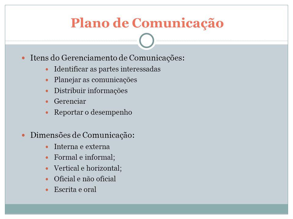 Plano de Comunicação Itens do Gerenciamento de Comunicações: