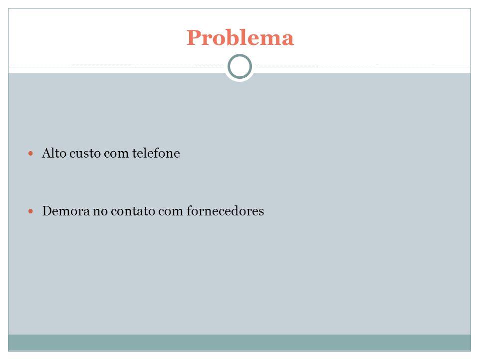 Problema Alto custo com telefone Demora no contato com fornecedores 5