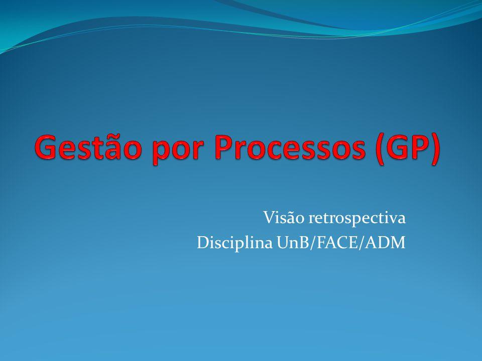 Gestão por Processos (GP)