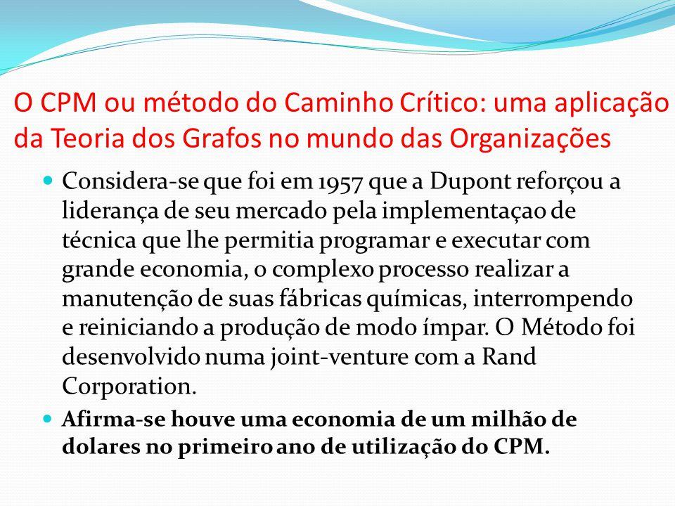 O CPM ou método do Caminho Crítico: uma aplicação da Teoria dos Grafos no mundo das Organizações