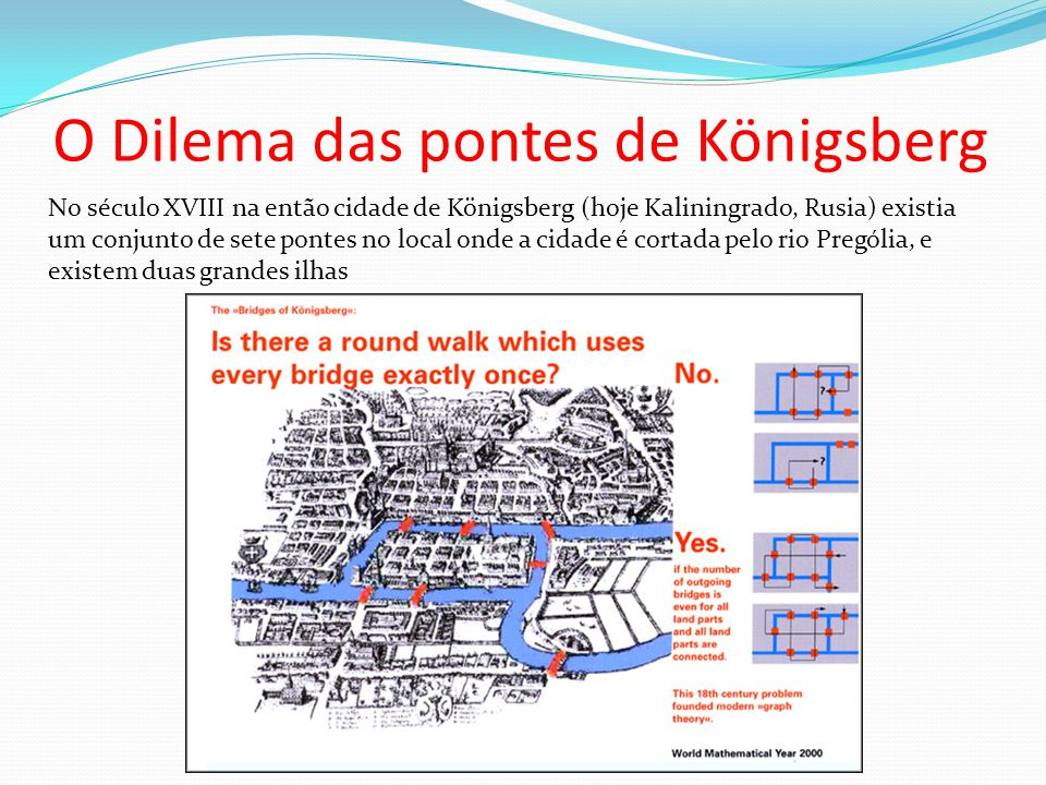 O Dilema das pontes de Königsberg