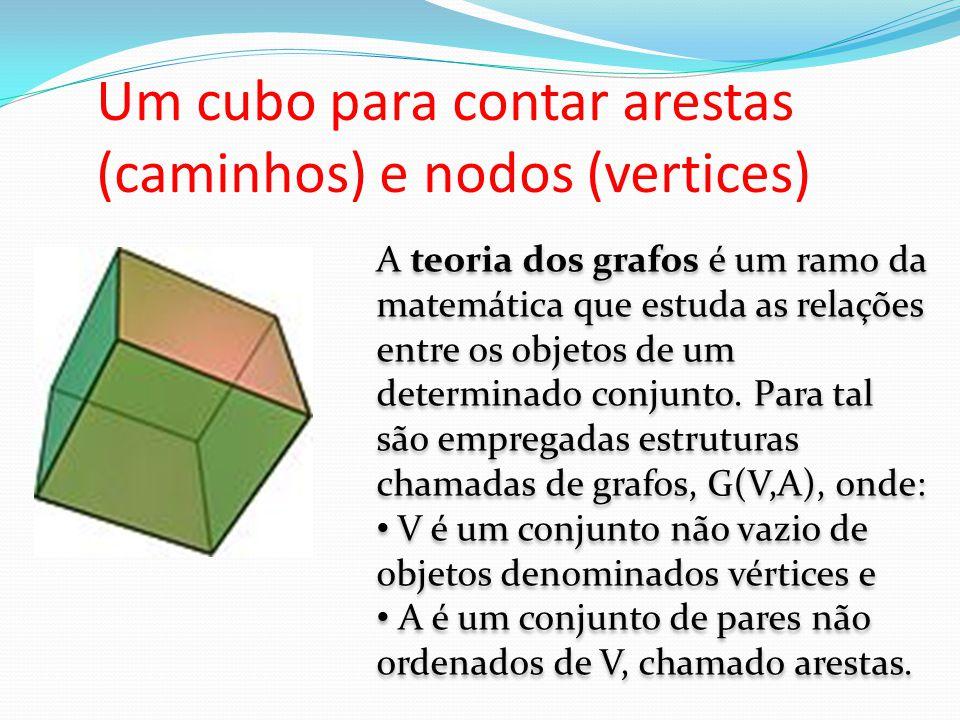 Um cubo para contar arestas (caminhos) e nodos (vertices)