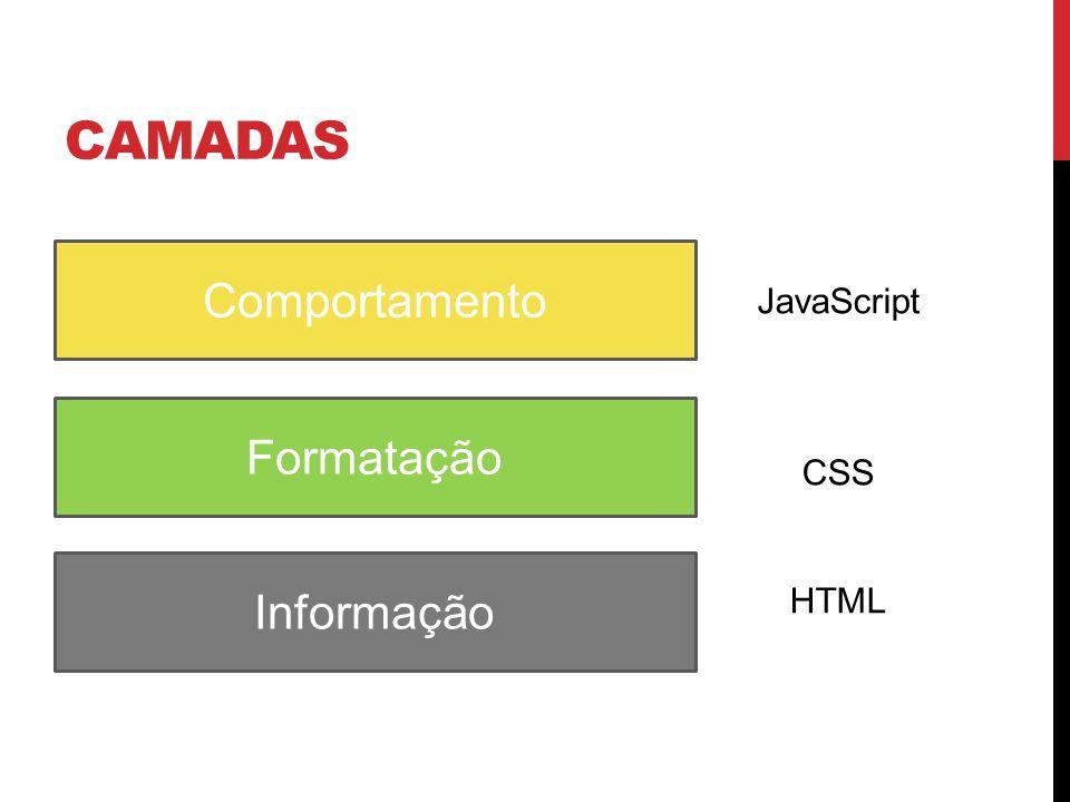 Camadas Comportamento JavaScript CSS HTML Formatação Informação