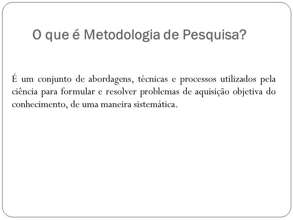 O que é Metodologia de Pesquisa