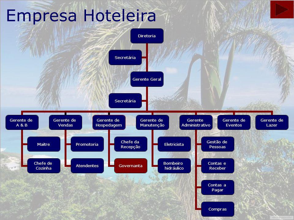 Empresa Hoteleira
