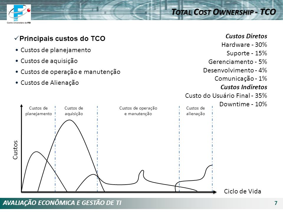 Total Cost Ownership - TCO
