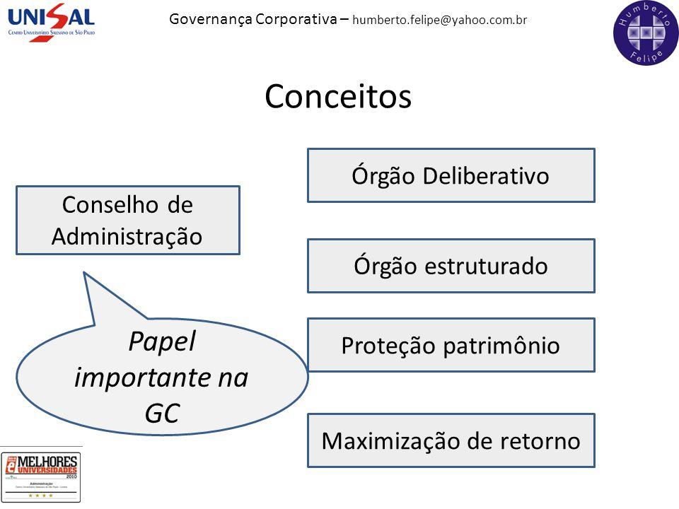 Conceitos Papel importante na GC Órgão Deliberativo
