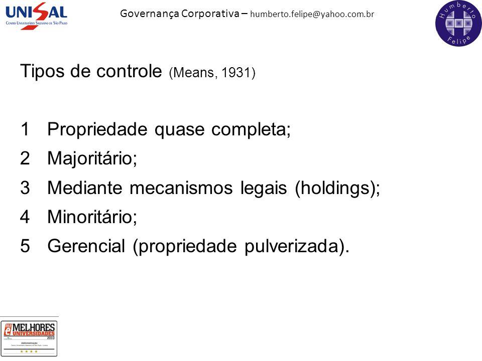 Tipos de controle (Means, 1931)