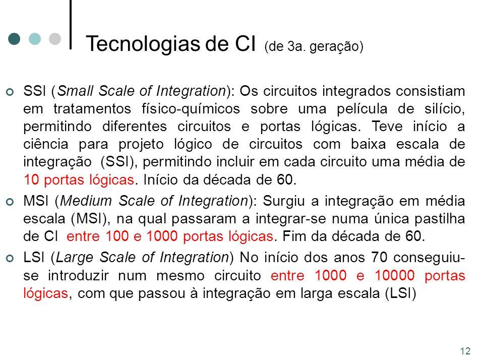 Tecnologias de CI (de 3a. geração)